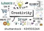 creativity ideas imagination