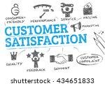 customer satisfaction. chart... | Shutterstock .eps vector #434651833