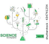 science line infographic. | Shutterstock .eps vector #434741254