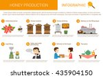 honey production process stages ... | Shutterstock .eps vector #435904150