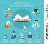 education infographic open book ... | Shutterstock .eps vector #436105270