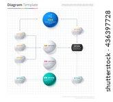 diagram template  organization... | Shutterstock .eps vector #436397728