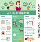 allergy symptoms and treatment... | Shutterstock .eps vector #436545589