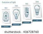 the history of the development... | Shutterstock . vector #436728760