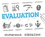 evaluation. chart with keywords ... | Shutterstock .eps vector #438362344