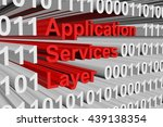 Application Services Layer In...