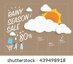 sale banner rainy season on... | Shutterstock .eps vector #439498918