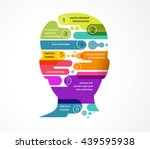 brain  creative mind  man head  ... | Shutterstock .eps vector #439595938