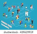 family tree isometric flowchart ... | Shutterstock .eps vector #439629919