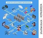 isometric development...   Shutterstock .eps vector #439630024