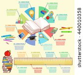 education infographics diagram... | Shutterstock .eps vector #440010358