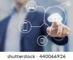 Cloud Computing Technology Mak...