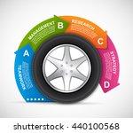car wheel infographic design... | Shutterstock .eps vector #440100568