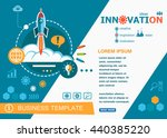 innovation design concepts of... | Shutterstock .eps vector #440385220