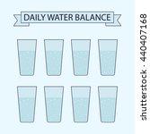 Daily Water Balance. Vector...