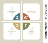 swot analysis table template   Shutterstock .eps vector #440549020