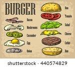 burger ingredients on beige...