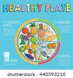 infographic chart  illustration ...   Shutterstock . vector #440593210