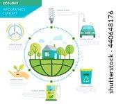 planet ecology infographics... | Shutterstock .eps vector #440648176