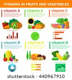 vitamins and minerals foods... | Shutterstock .eps vector #440967910