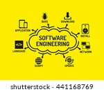 software engineering chart with ... | Shutterstock .eps vector #441168769