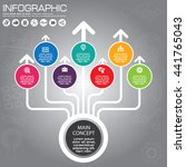 Circle Infographics Design...