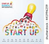 start up business concept...   Shutterstock .eps vector #441996259