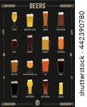 poster beer types. beers guide... | Shutterstock .eps vector #442390780