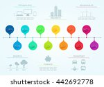 time line january to december... | Shutterstock .eps vector #442692778