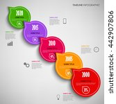 time line info graphic with... | Shutterstock .eps vector #442907806