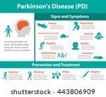 parkinson's disease infographic ...   Shutterstock .eps vector #443806909