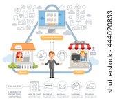e business marketing diagram... | Shutterstock .eps vector #444020833