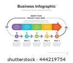 Flat business presentation vector slide template with circulation arrow 5 step process diagram | Shutterstock vector #444219754