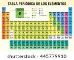 tabla periodica de los...   Shutterstock .eps vector #445779910