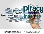 Small photo of Piracy concept word cloud background