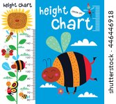 Kids Height Chart. Vector...