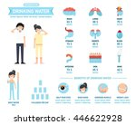 benefits of drinking water... | Shutterstock .eps vector #446622928