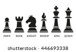 set of named chess piece vector ...