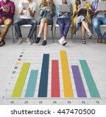 bar graph analysis strategy...