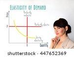 price elasticity of demand.... | Shutterstock . vector #447652369
