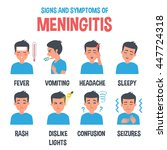 meningitis symptoms info... | Shutterstock . vector #447724318