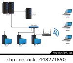 lan network diagram icons... | Shutterstock .eps vector #448271890