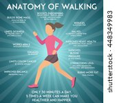 walking effects infographic... | Shutterstock .eps vector #448349983