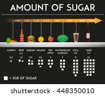 amount of sugar in different... | Shutterstock .eps vector #448350010