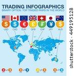 trade market. binary option.... | Shutterstock .eps vector #449195128