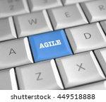 Small photo of Agile computer key