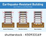 earthquake resistant structure... | Shutterstock .eps vector #450933169