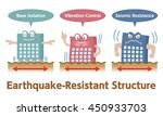 earthquake resistant structure... | Shutterstock .eps vector #450933703
