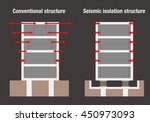 earthquake resistant structure... | Shutterstock .eps vector #450973093