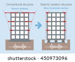 earthquake resistant structure... | Shutterstock .eps vector #450973096